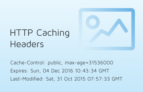 HTTP Caching Headers
