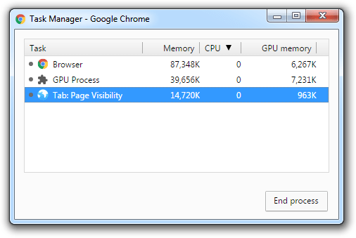 Page visibility (hidden) CPU usage